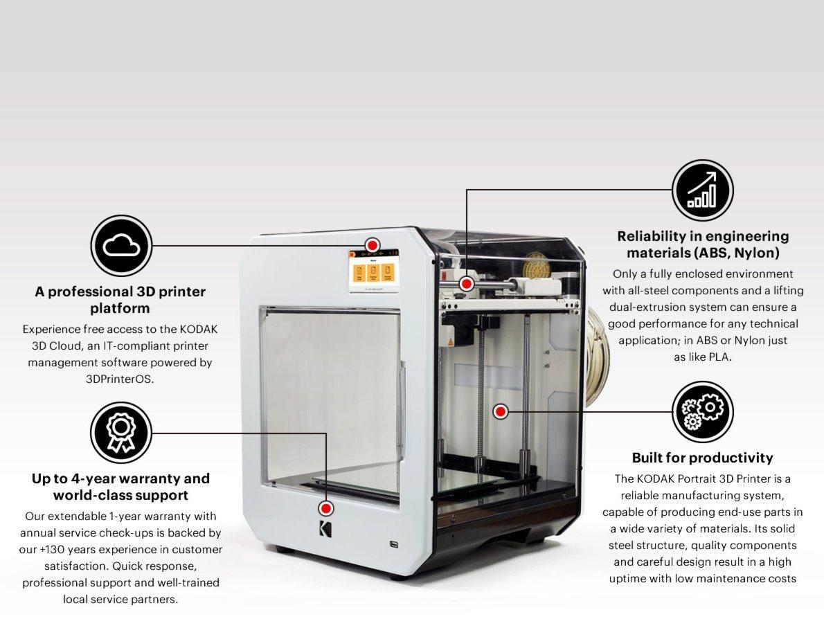 Portrait 3D Printer - Smart International Inc